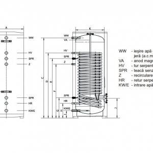 Boiler cu o serpentina Ferroli ECOUNIT 500-1WB 500 Litri