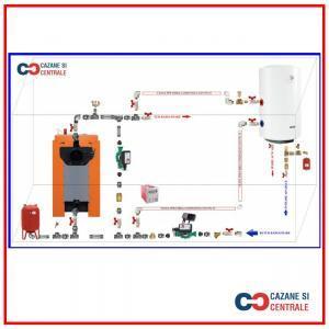 Camera Tehnica Confort Cazan 19-35 KW cu Boiler 100L