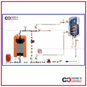 Camera Tehnica Cazan 19-35 KW cu Boiler 100L