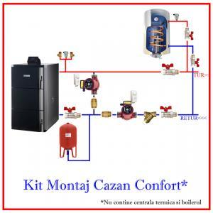 Pachet instalare centrala pe combustibil solid