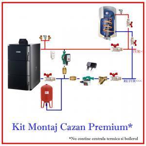 Pachet premium instalare centrala pe combustibil solid