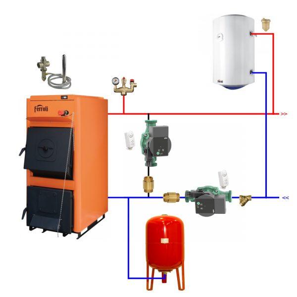 Pachet centrala termică pe lemne FSB Pro