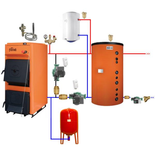Pachet centrala termica pe lemne Ferroli FSB PRO 25 cu accesorii si puffer 500 litri